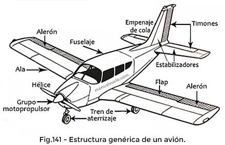 perdida de peso consumo combustible avion